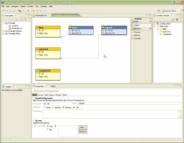 The Imixs open source BPM modeler