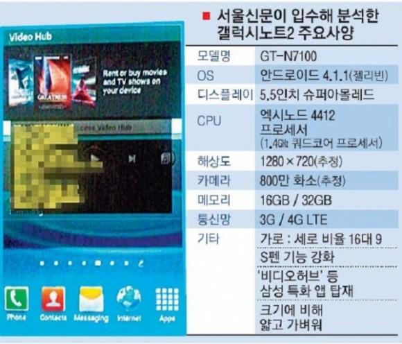 The leaked Korean specifications sheet of what appears to be the Galaxy Note 2.