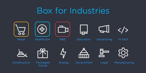 Box has launched a new program to better tailor its cloud storage and file sharing service to specific vertical industries.