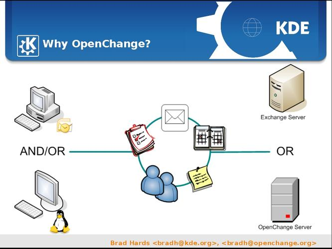 OpenChange, KDE bring Exchange compatibility to Linux  Computerworld