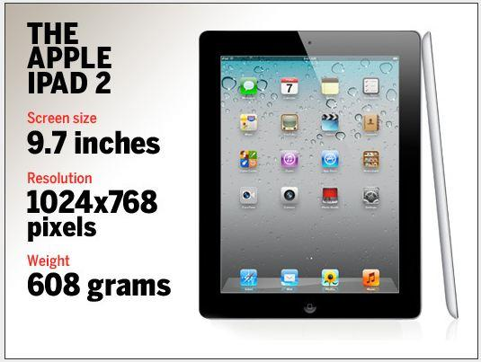 In Pictures: Size matters - a guide to tablets, great and