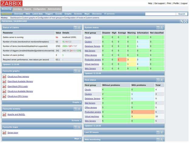 In Pictures: Best open source monitoring tools - Slideshow