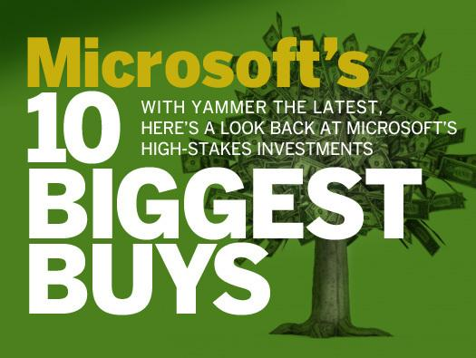 In Pictures: Microsoft's 10 biggest buys
