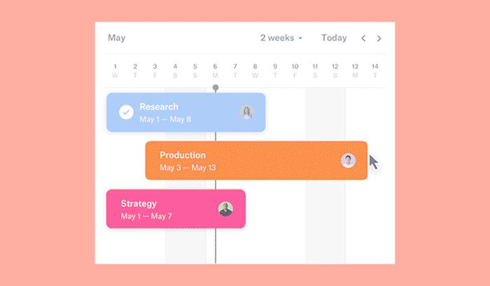 Dropbox Paper adds timelines for team project planning