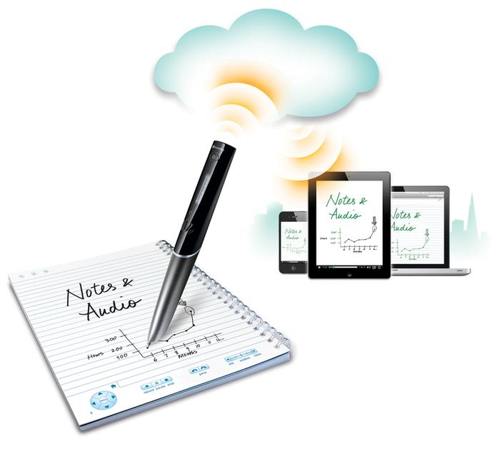 Livescribe Sky connects wirelessly to the Cloud and other devices. Credit: Livescribe