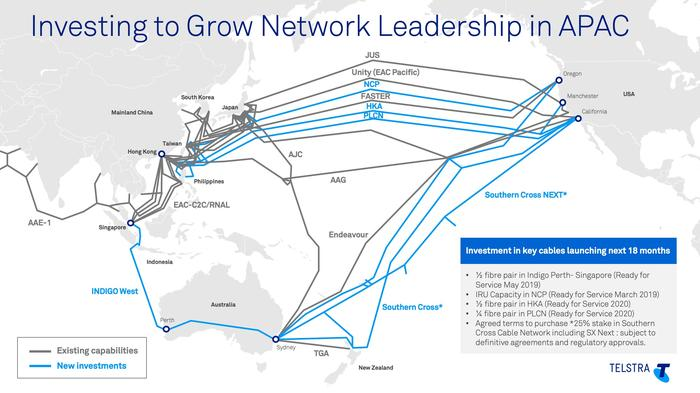 Telstra subsea cable routes