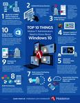 Top 10 things mobile IT administrators need to know about Windows 10