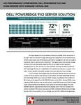 VDI performance comparison: Dell PowerEdge FX2 and FC430 Servers with VMware Virtual SAN